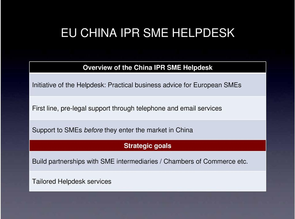and email services Support to SMEs before they enter the market in China Strategic goals