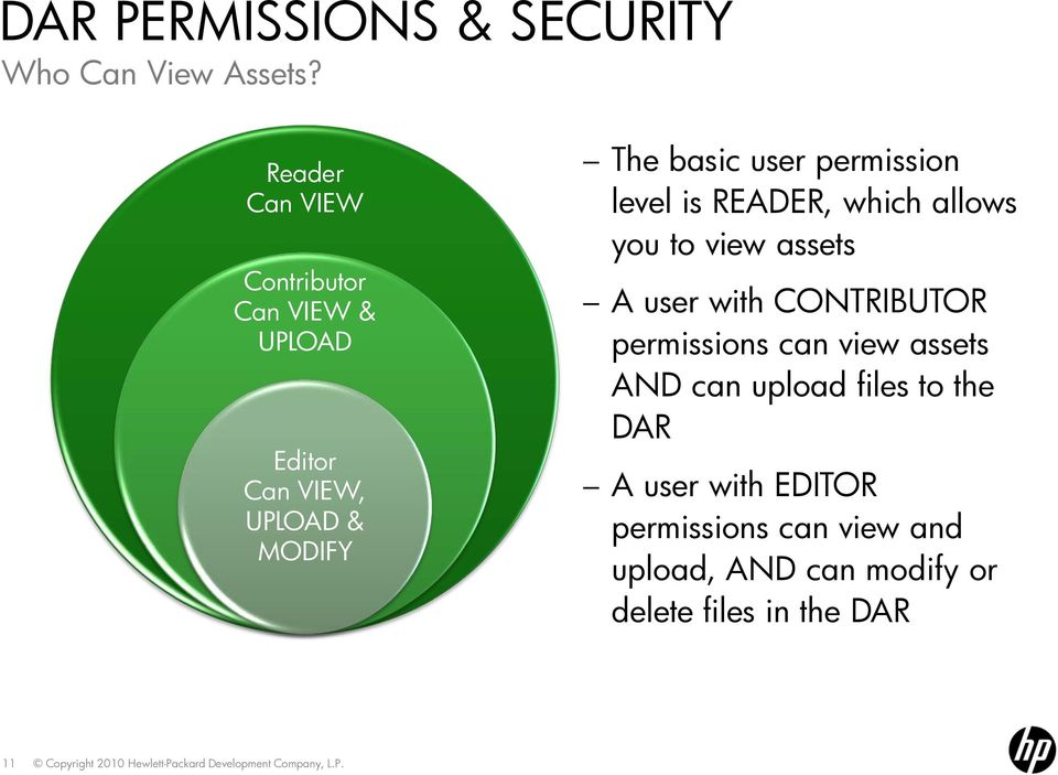 permission level is READER, which allows you to view assets A user with CONTRIBUTOR permissions