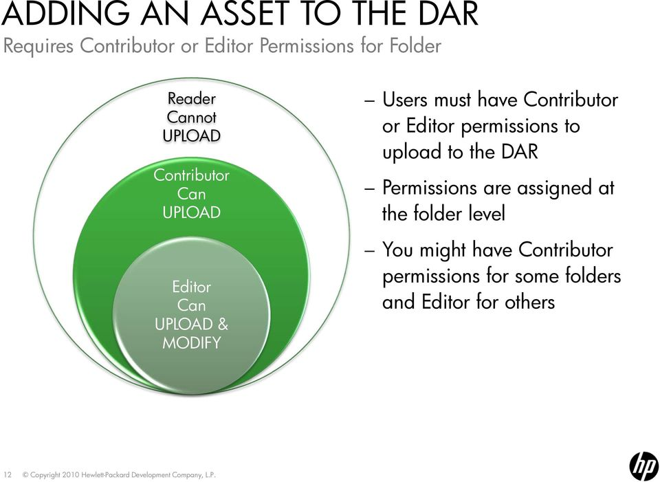 Contributor or Editor permissions to upload to the DAR Permissions are assigned at the