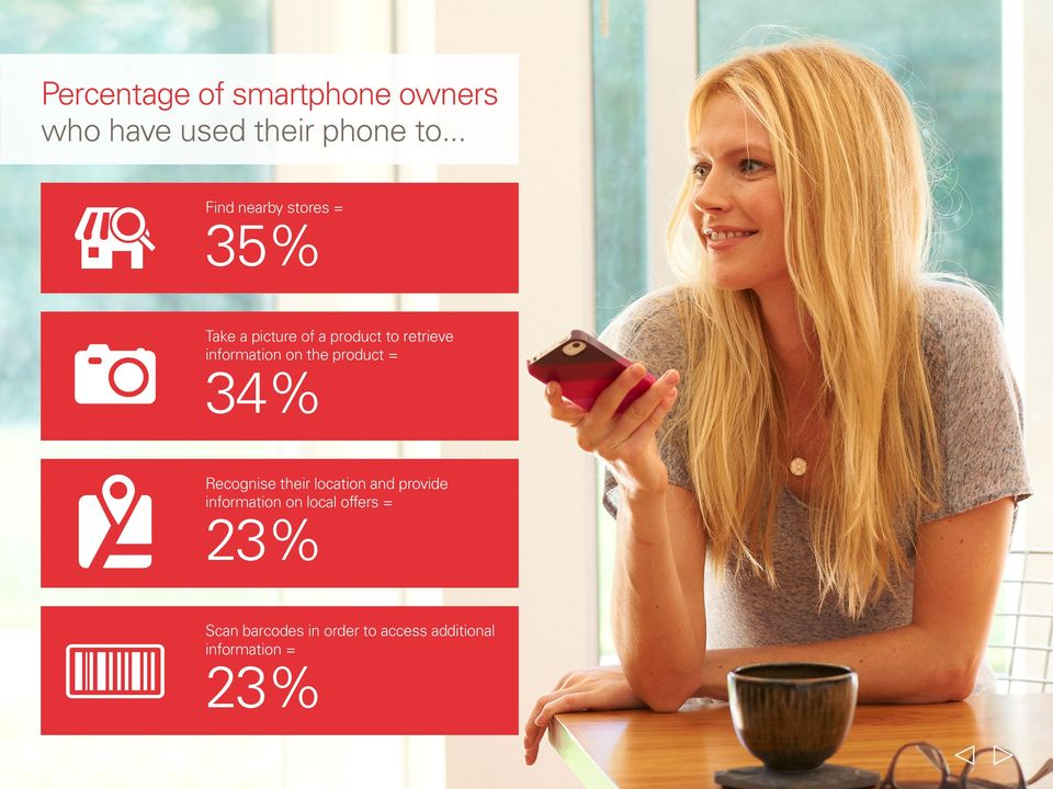 information on the product = 34% Recognise their location and provide