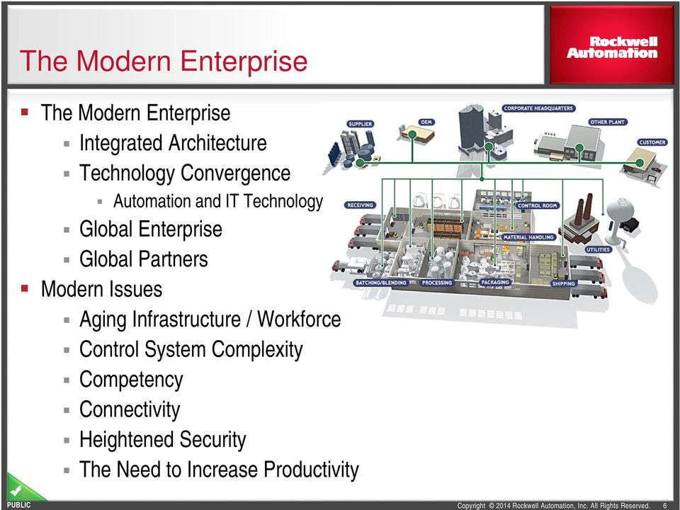 Partners Modern Issues Aging Infrastructure / Workforce Control System