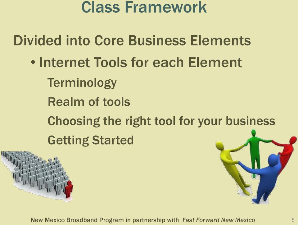 Terminology Realm of tools Choosing the