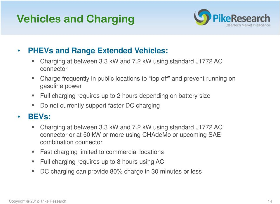 depending on battery size Do not currently support faster DC charging BEVs: Charging at between 3.3 kw and 7.