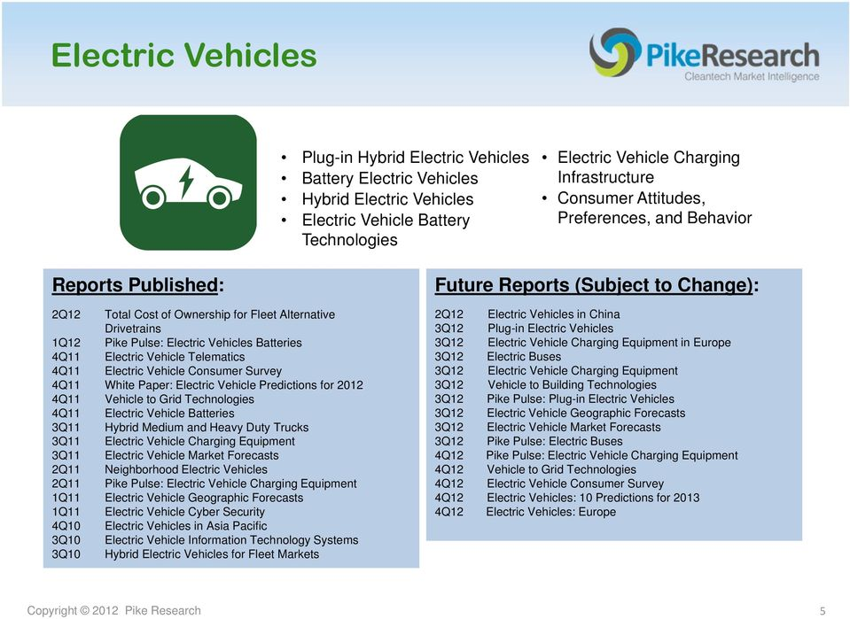 4Q11 Electric Vehicle Consumer Survey 4Q11 White Paper: Electric Vehicle Predictions for 2012 4Q11 Vehicle to Grid Technologies 4Q11 Electric Vehicle Batteries 3Q11 Hybrid Medium and Heavy Duty