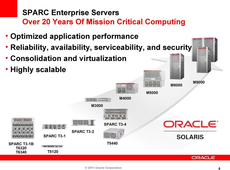 Consolidation and virtualization Highly scalable M8000 M9000 M4000 M5000 M3000