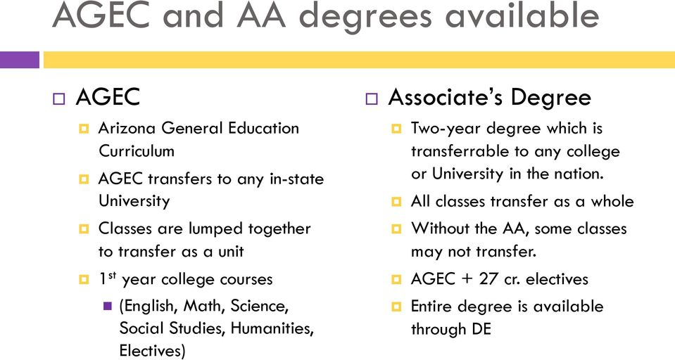 Electives) Associate s Degree Two-year degree which is transferrable to any college or University in the nation.