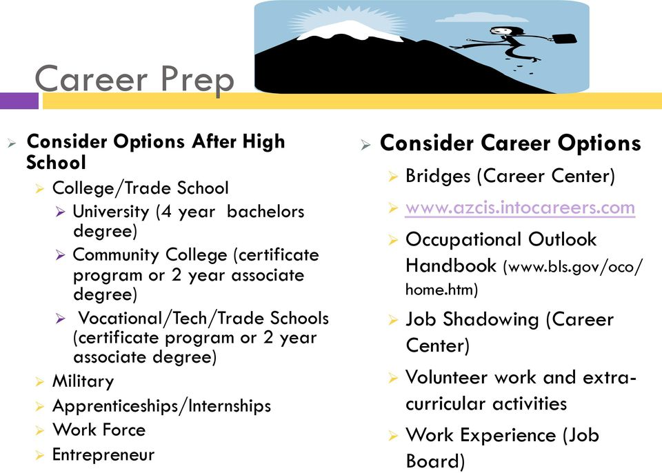 Apprenticeships/Internships Ø Work Force Ø Entrepreneur Ø Consider Career Options Ø Bridges (Career Center) Ø www.azcis.intocareers.