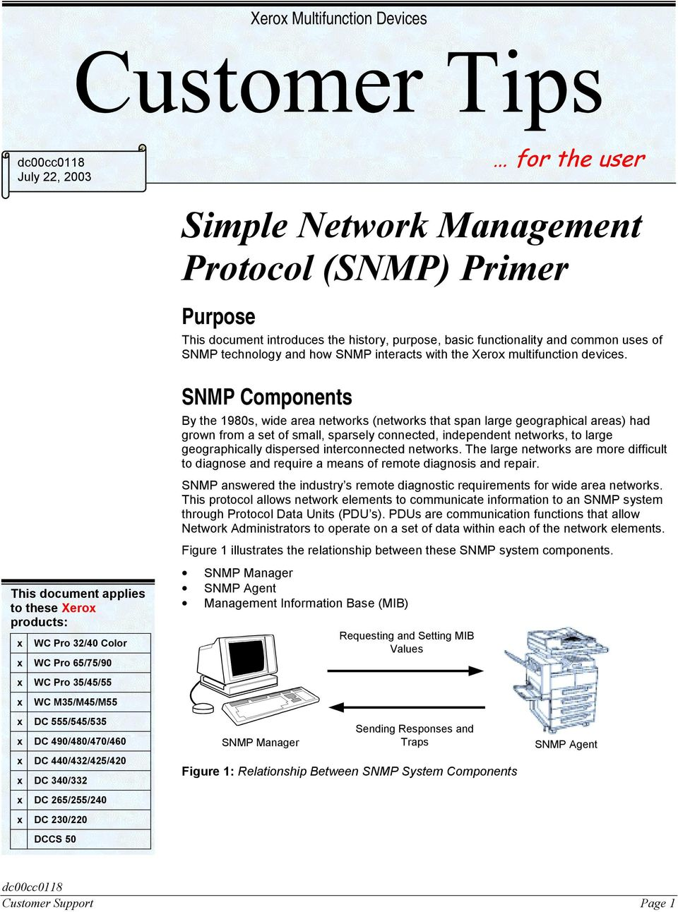 SNMP Components By the 1980s, wide area networks (networks that span large geographical areas) had grown from a set of small, sparsely connected, independent networks, to large geographically
