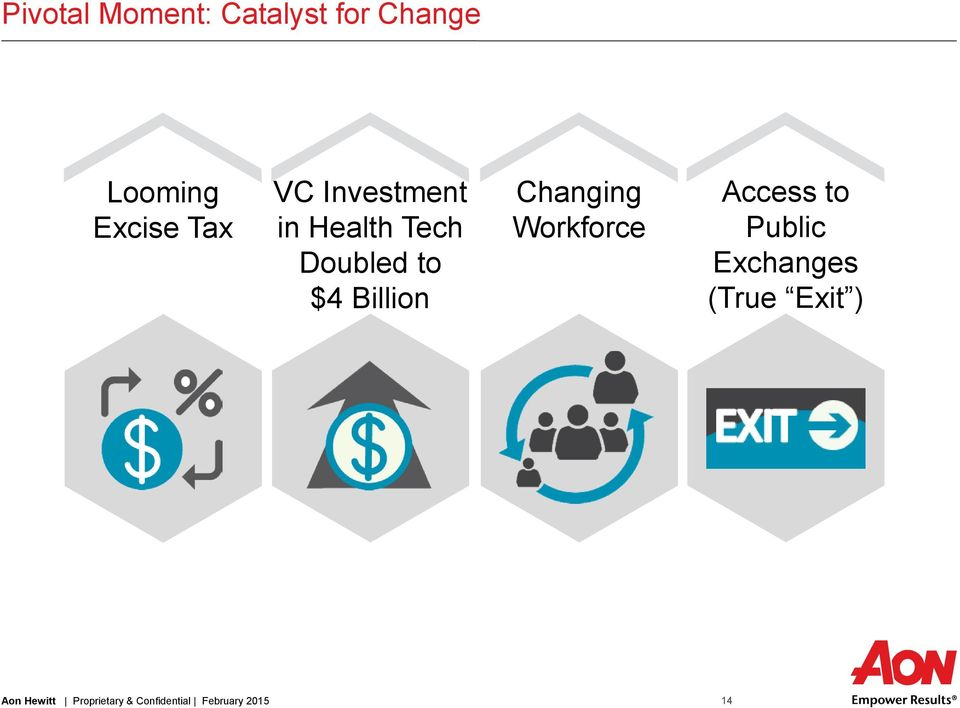 Changing Workforce Access to Public Exchanges (True