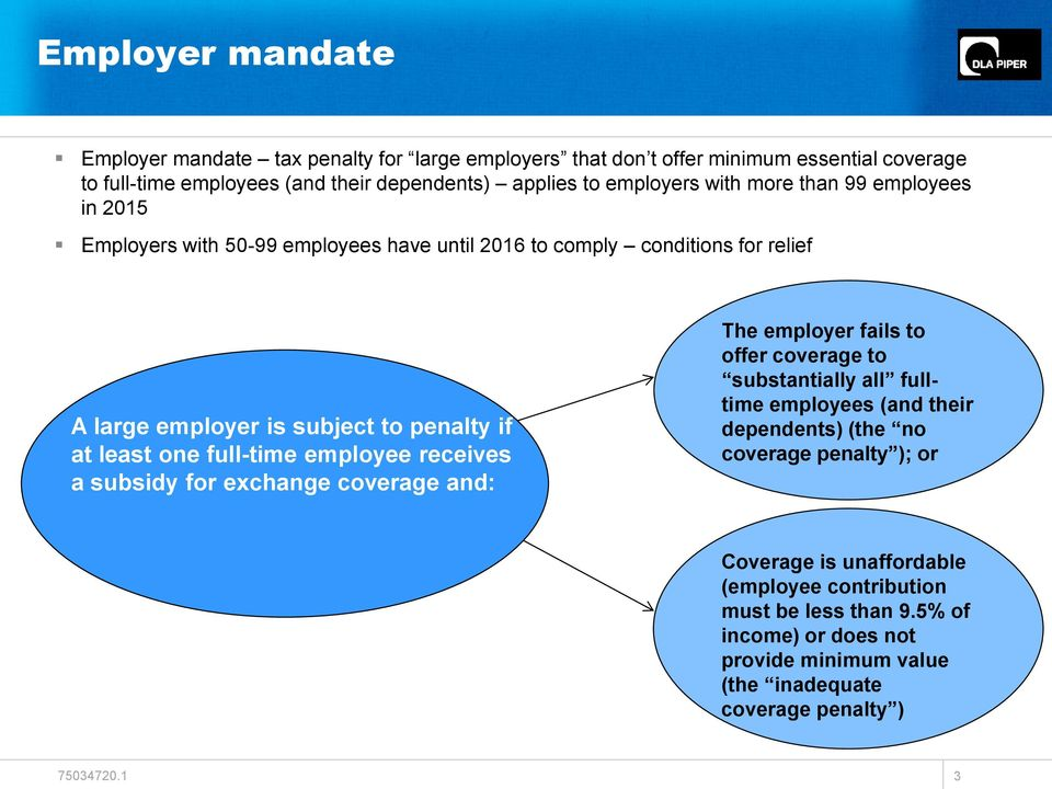 least one full-time employee receives a subsidy for exchange coverage and: The employer fails to offer coverage to substantially all fulltime employees (and their