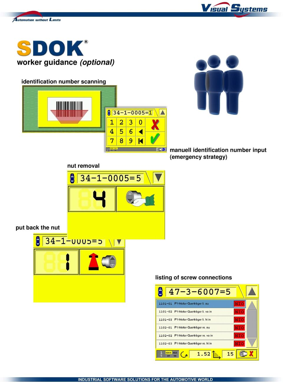 identification number input (emergency