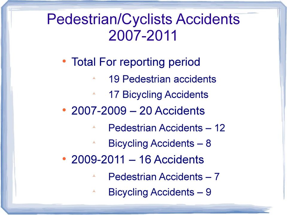 2007-2009 20 Accidents Accidents 12 Bicycling