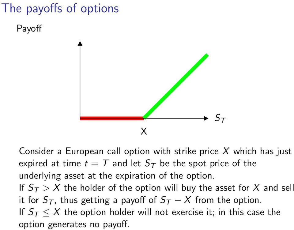 If S T > X the holder of the option will buy the asset for X and sell it for S T, thus getting a payoff of S