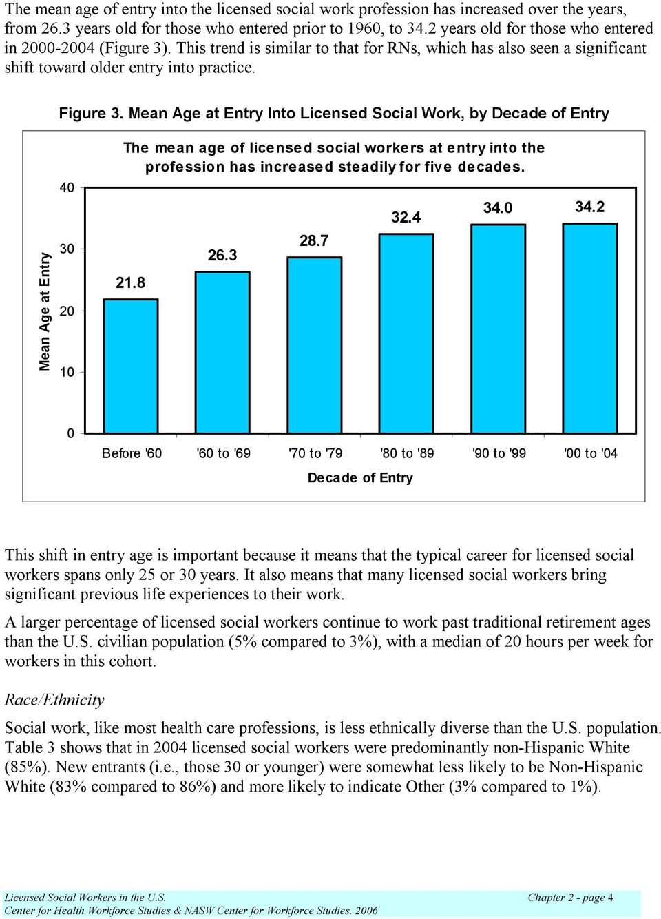 Mean Age at Entry Into Licensed Social Work, by Decade of Entry Mean Age at Entry 40 30 20 10 The mean age of licensed social workers at entry into the profession has increased steadily for five