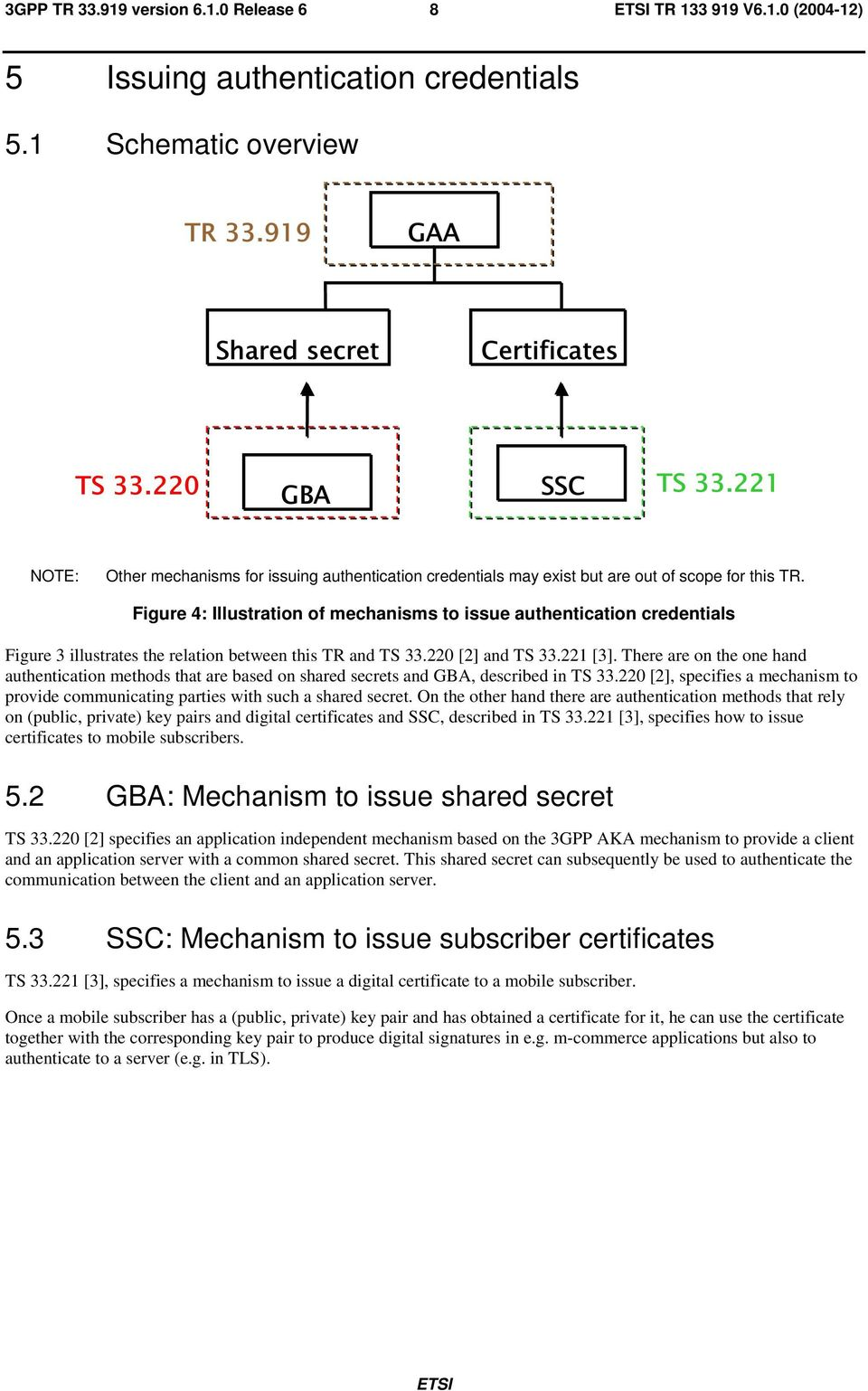 Figure 4: Illustration of mechanisms to issue authentication credentials Figure 3 illustrates the relation between this TR and TS 33.220 [2] and TS 33.221 [3].
