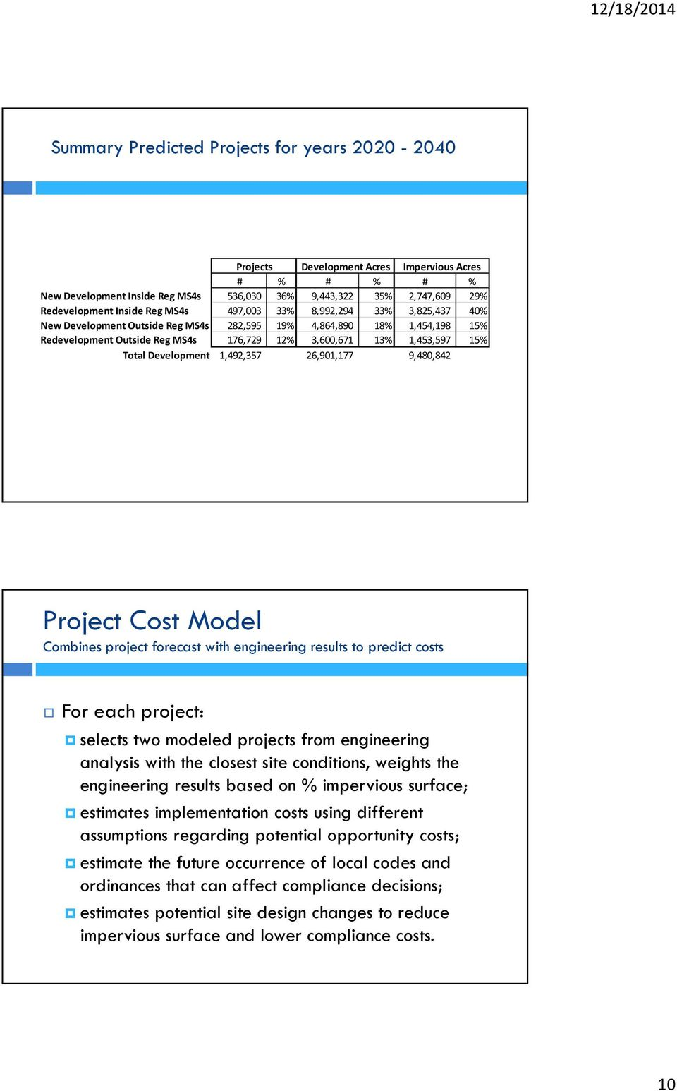 Development 1,492,357 26,901,177 9,480,842 Project Cost Model Combines project forecast with engineering results to predict costs For each project: selects two modeled projects from engineering