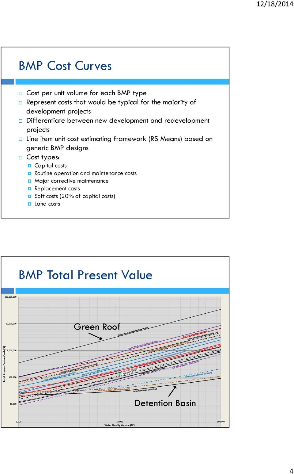 framework (RS Means) based on generic BMP designs Cost types: Capital costs Routine operation and maintenance costs Major