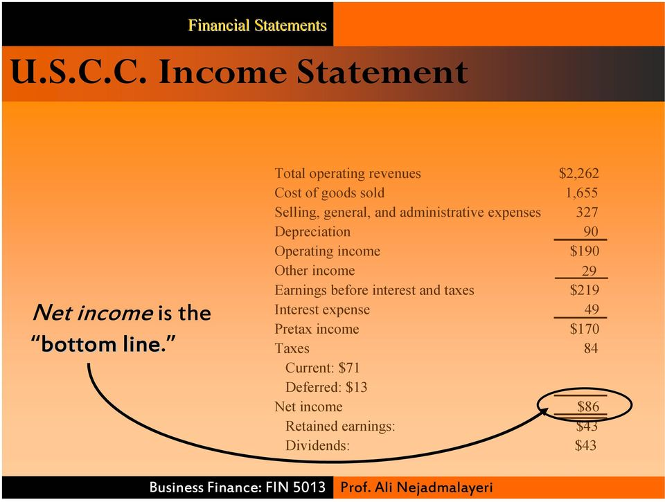 Depreciation Operating income Other income Earnings before interest and taxes Interest expense