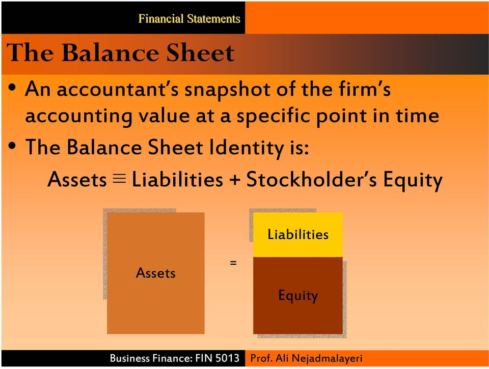 in time The Balance Sheet Identity is: Assets