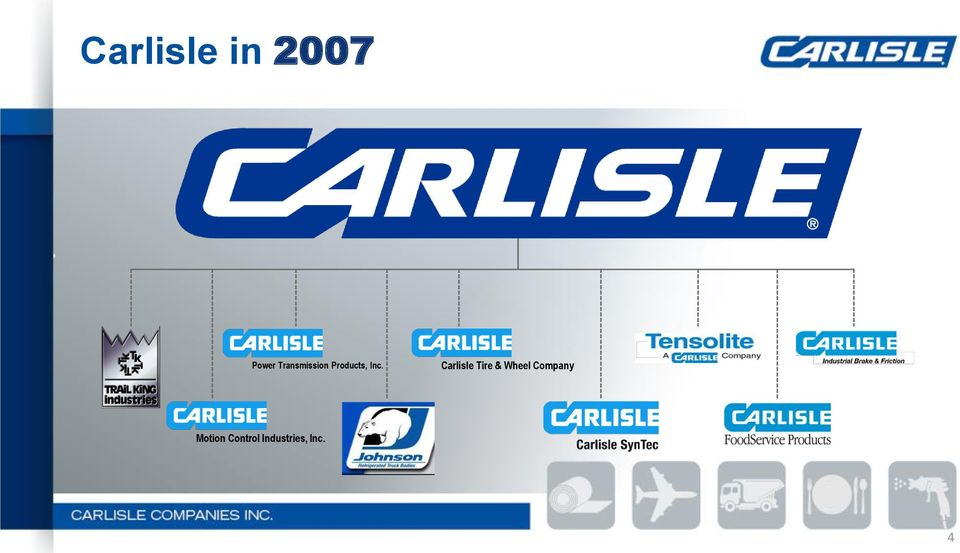 Carlisle Tire & Wheel