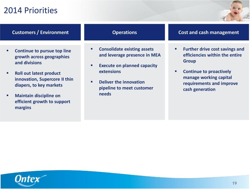 Consolidate existing assets and leverage presence in MEA Execute on planned capacity extensions Deliver the innovation pipeline to meet customer