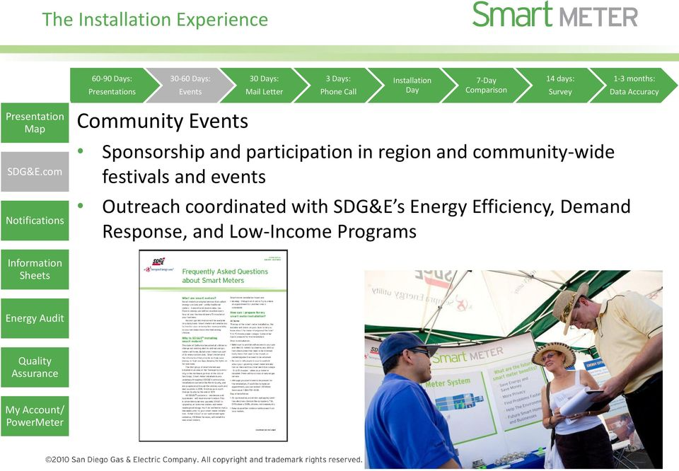com Notifications Community Events Sponsorship and participation in region and community-wide festivals and events Outreach
