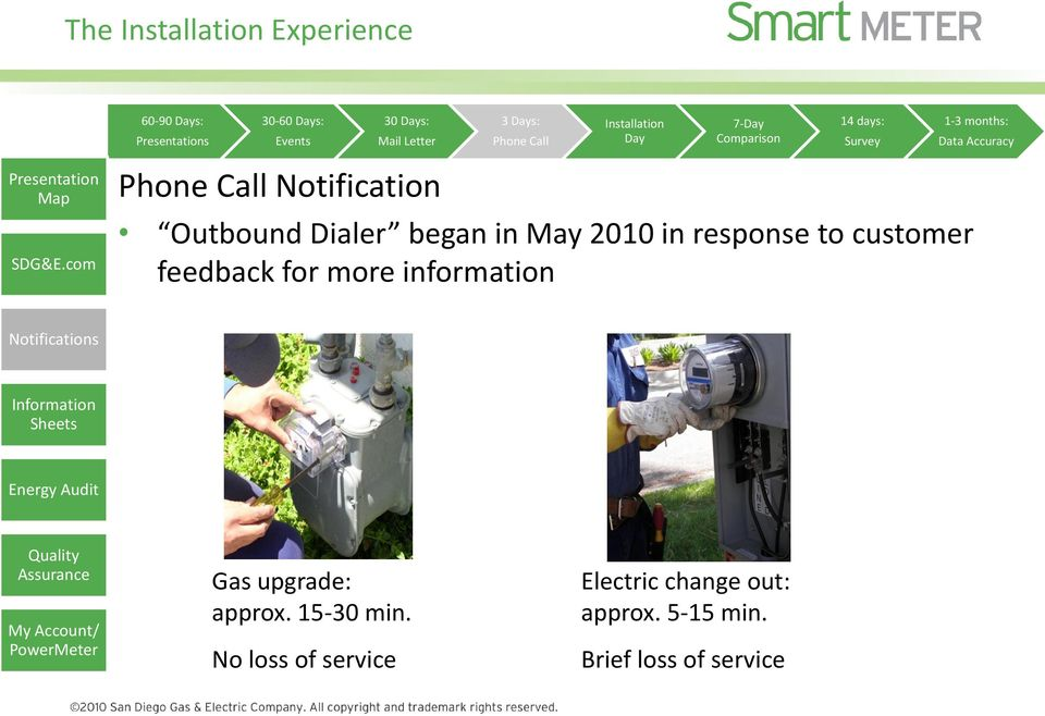 com Phone Call Notification Outbound Dialer began in May 2010 in response to customer feedback for more information Notifications