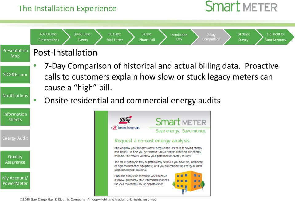 com Notifications Post-Installation 7-Day Comparison of historical and actual billing data.