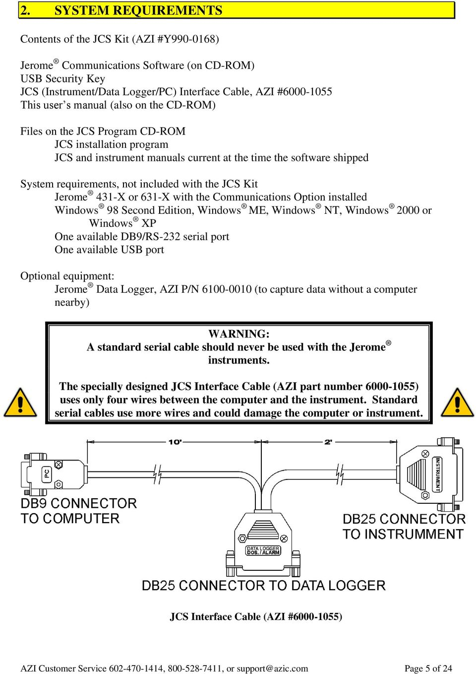 Kit Jerome 431-X or 631-X with the Communications Option installed Windows 98 Second Edition, Windows ME, Windows NT, Windows 2000 or Windows XP One available DB9/RS-232 serial port One available USB