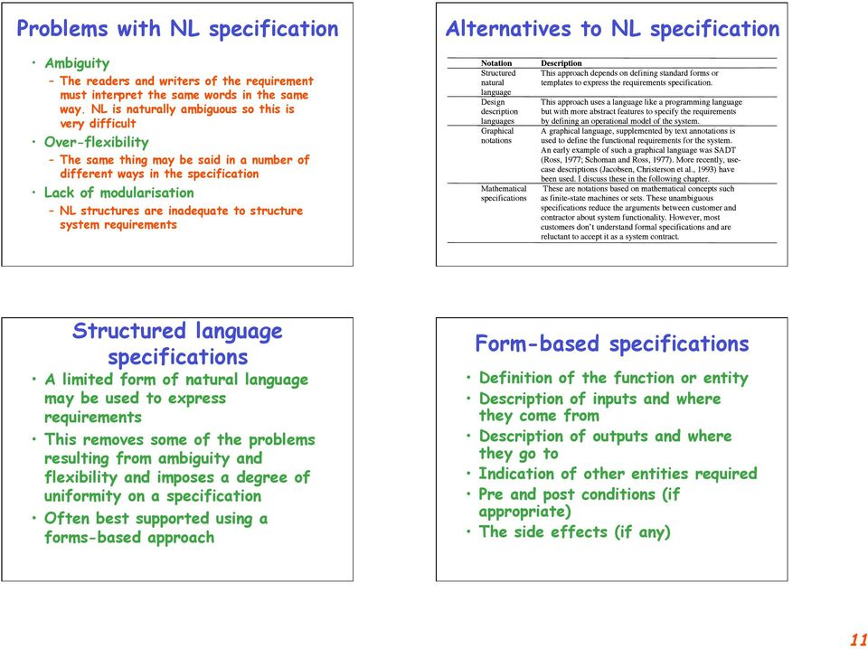 to structure system Structured language specifications A limited form of natural language may be used to express This removes some of the problems resulting from ambiguity and flexibility and imposes