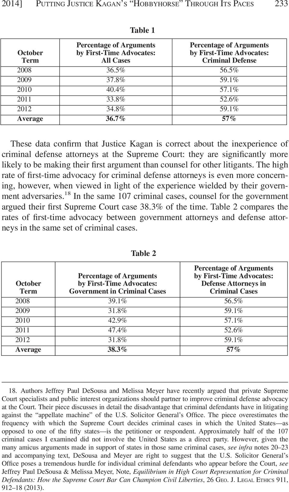 7% 57% These data confirm that Justice Kagan is correct about the inexperience of criminal defense attorneys at the Supreme Court: they are significantly more likely to be making their first argument