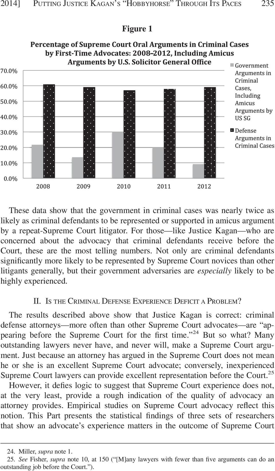 For those like Justice Kagan who are concerned about the advocacy that criminal defendants receive before the Court, these are the most telling numbers.