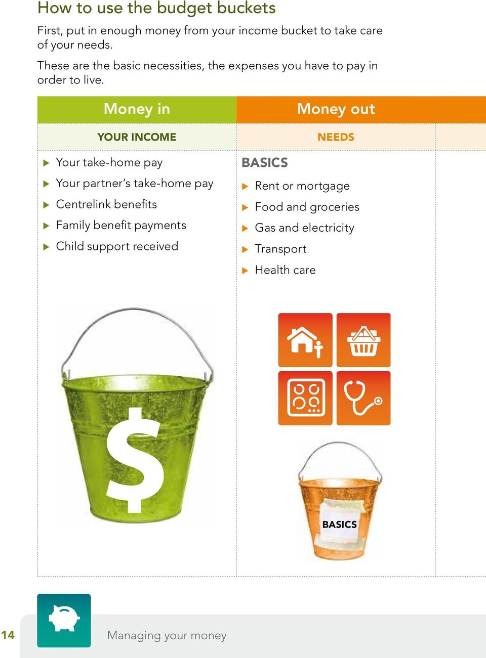 Money in YOUR INCOME Your take-home pay Your partner s take-home pay Centrelink benefits Family benefit payments