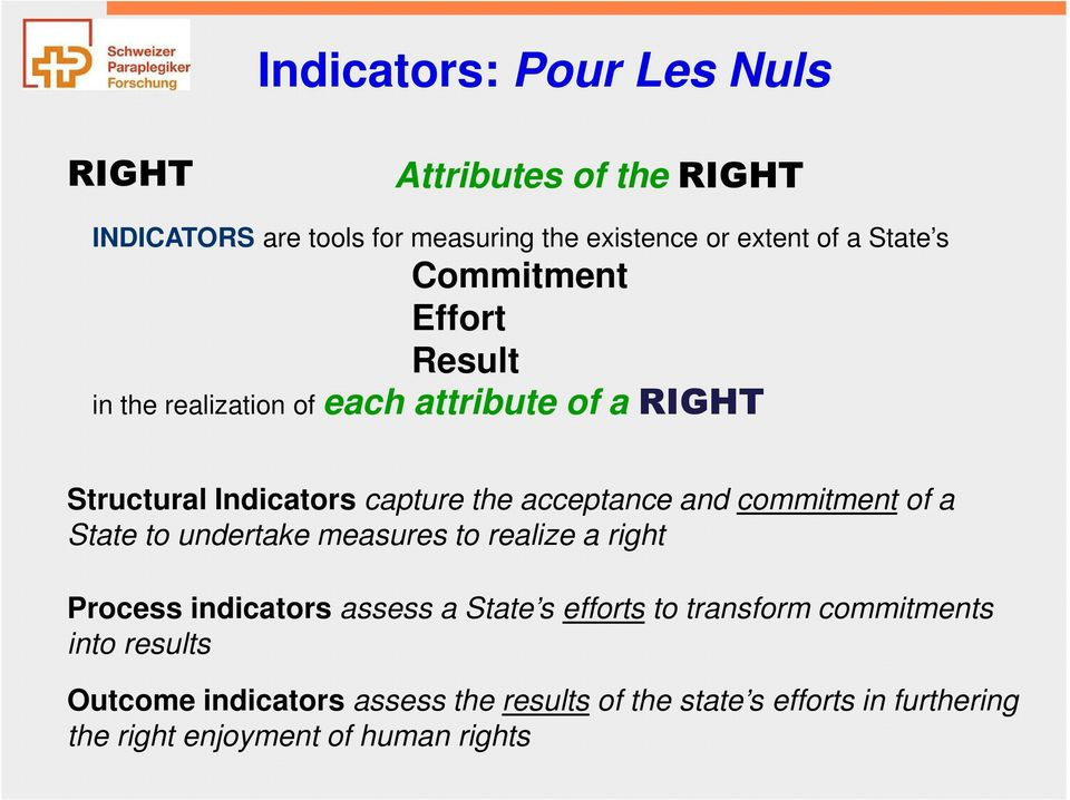 commitment of a State to undertake measures to realize a right Process indicators assess a State s efforts to transform