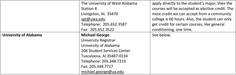 3522 Michael George University Registrar University of Alabama 206 Student Services Center Tuscaloosa, Al 35487 0134 Telephone: 205.348.