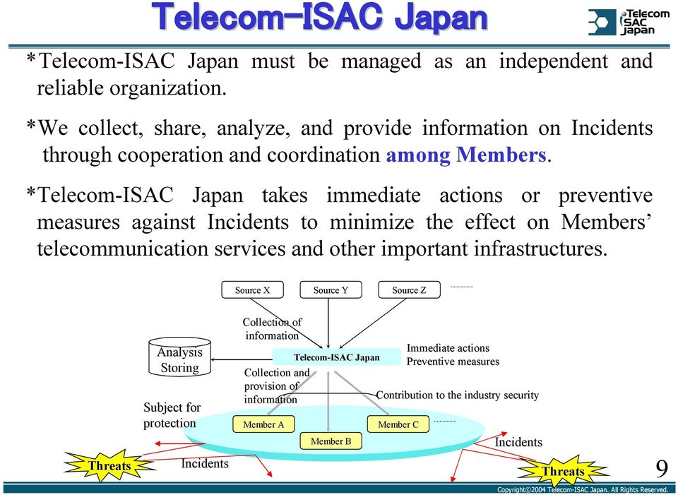 *Telecom-ISAC Japan takes immediate actions or preventive measures against Incidents to minimize the effect on Members telecommunication services and other important