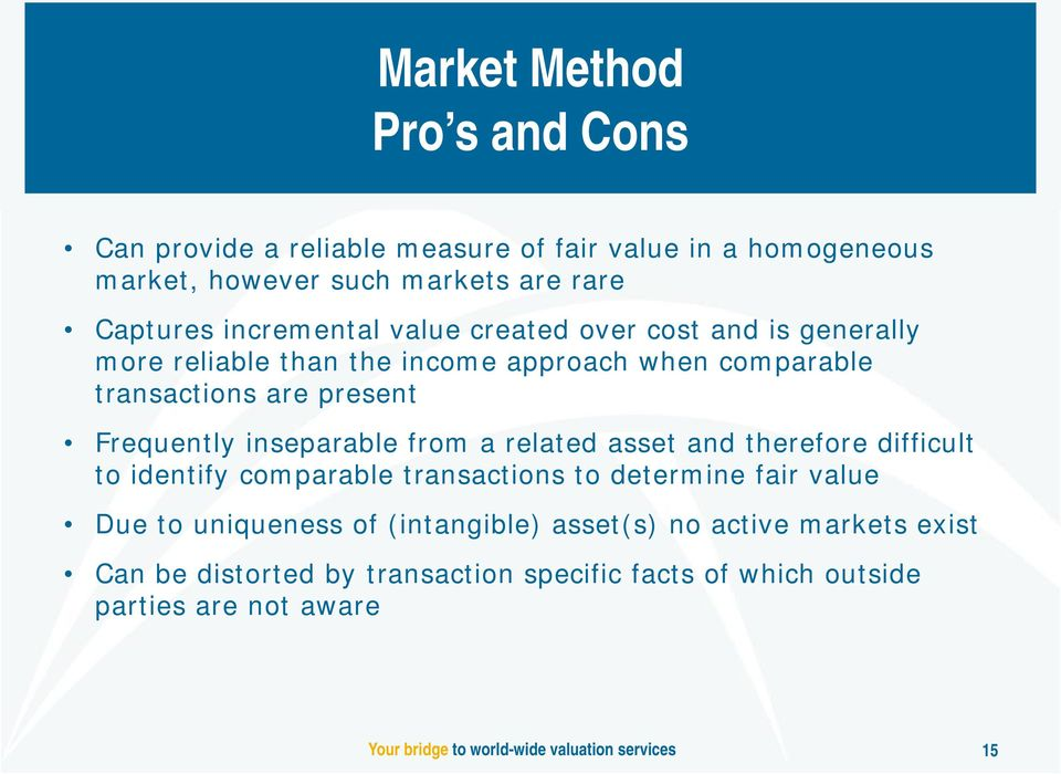 Frequently inseparable from a related asset and therefore difficult to identify comparable transactions to determine fair value Due to