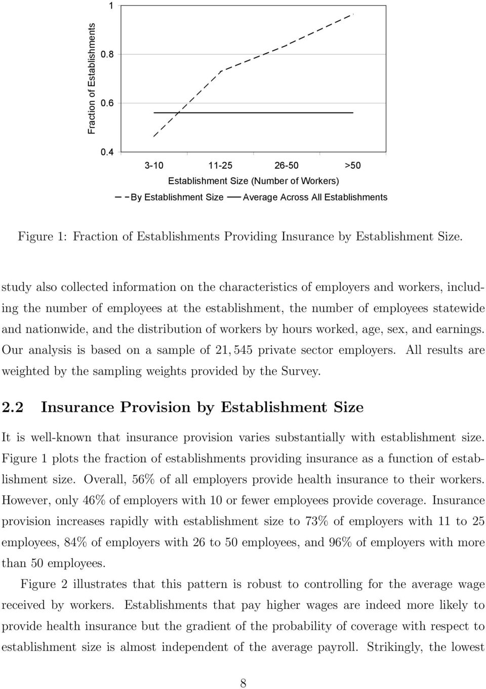 study also collected information on the characteristics of employers and workers, including the number of employees at the establishment, the number of employees statewide and nationwide, and the