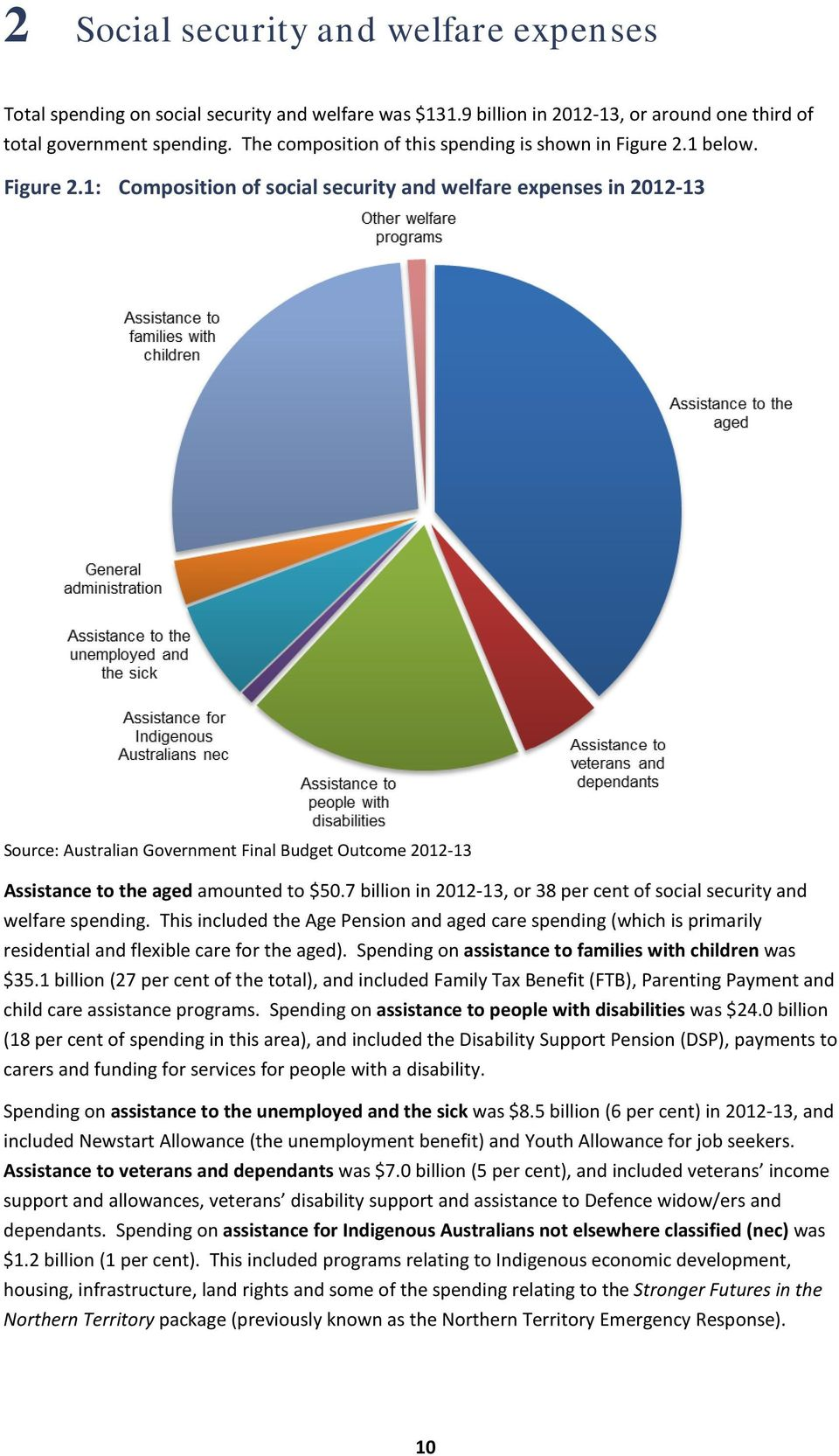 1 below. Figure 2.1: Composition of social security and welfare expenses in 2012-13 Source: Australian Government Final Budget Outcome 2012-13 Assistance to the aged amounted to $50.