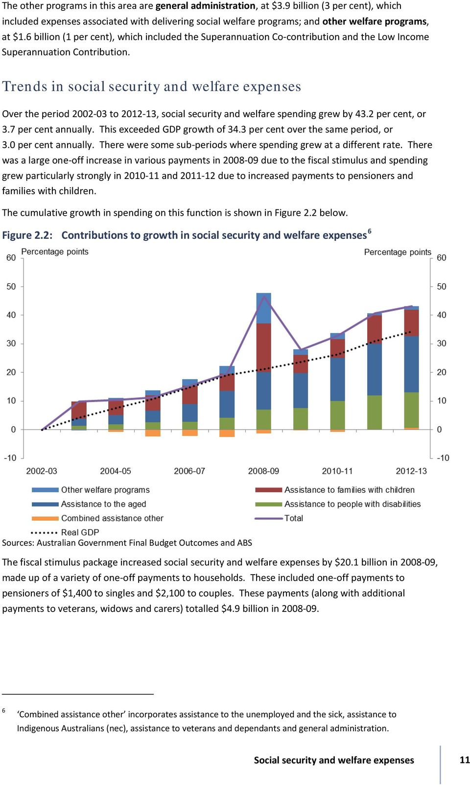 Trends in social security and welfare expenses Over the period 2002-03 to 2012-13, social security and welfare spending grew by 43.2 per cent, or 3.7 per cent annually. This exceeded GDP growth of 34.