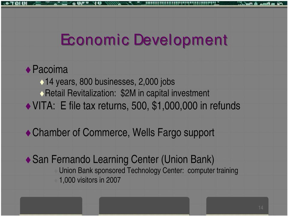in refunds Chamber of Commerce, Wells Fargo support San Fernando Learning Center