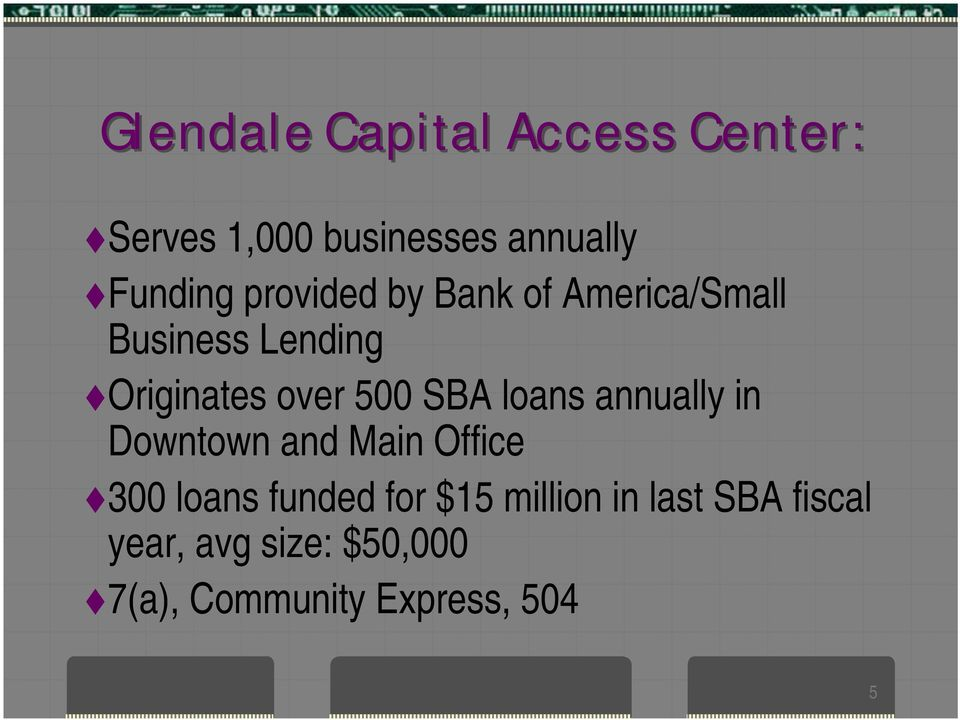 loans annually in Downtown and Main Office 300 loans funded for $15