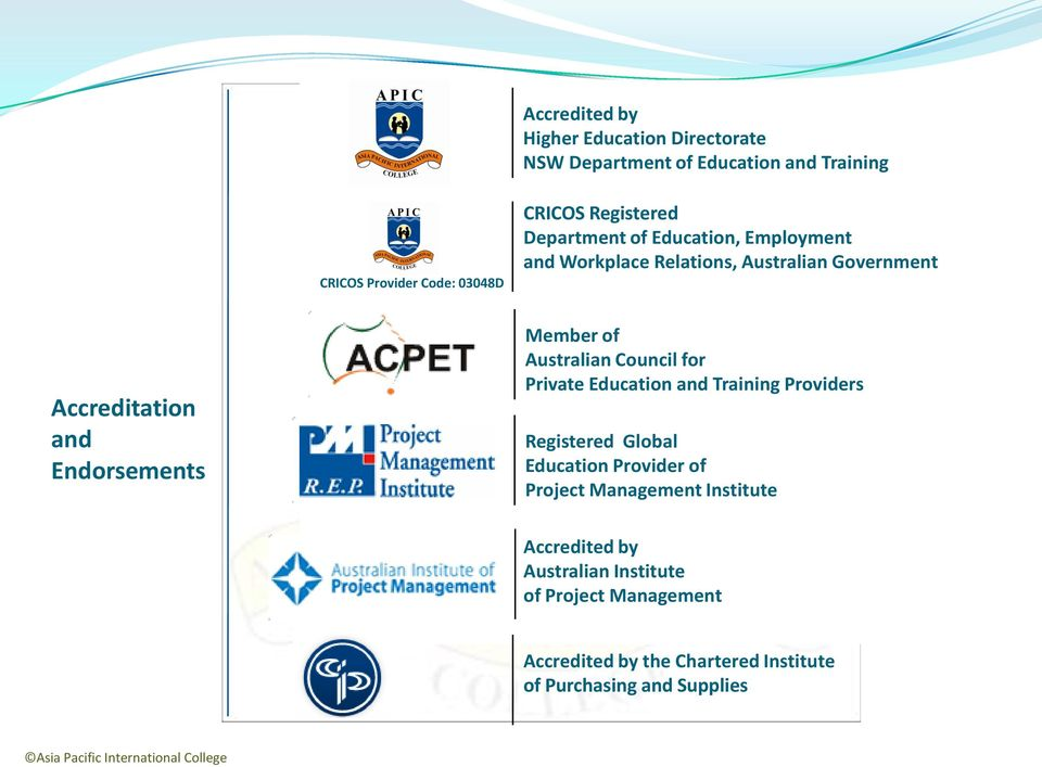 Council for Private Education and Training Providers Registered Global Education Provider of Project Management Institute Accredited by