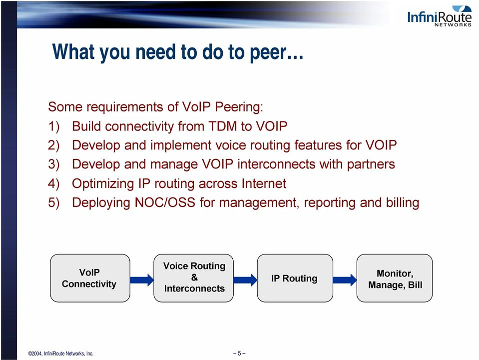 partners 4) Optimizing IP routing across Internet 5) Deploying NOC/OSS for management,