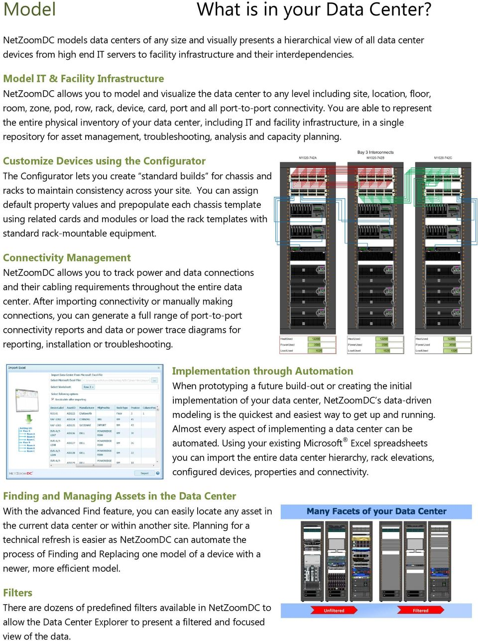Model IT & Facility Infrastructure NetZoomDC allows you to model and visualize the data center to any level including site, location, floor, room, zone, pod, row, rack, device, card, port and all