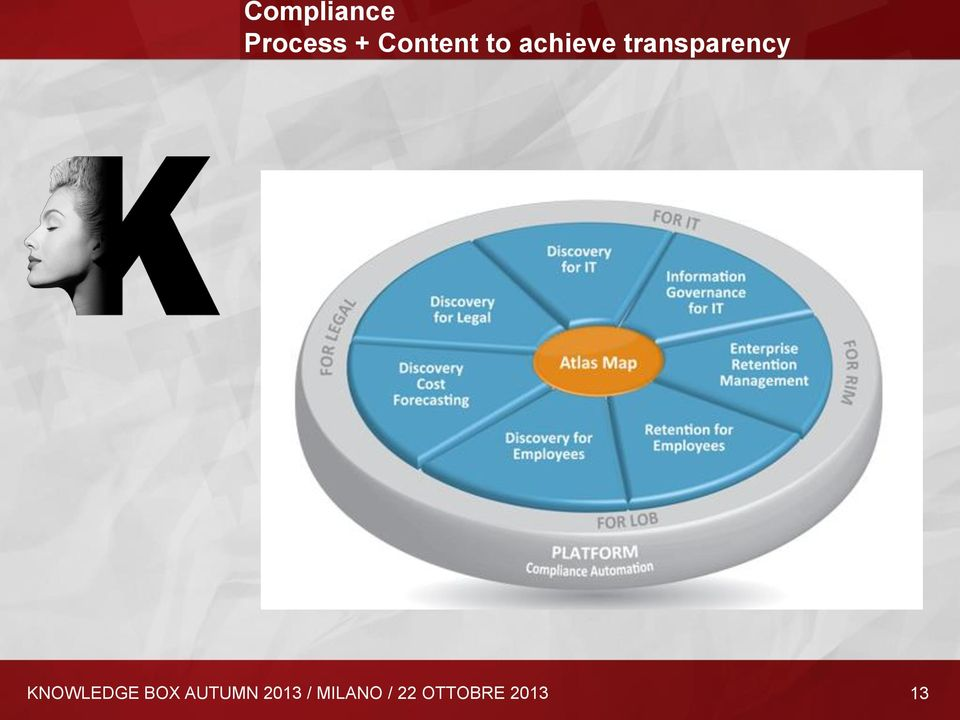 transparency KNOWLEDGE BOX