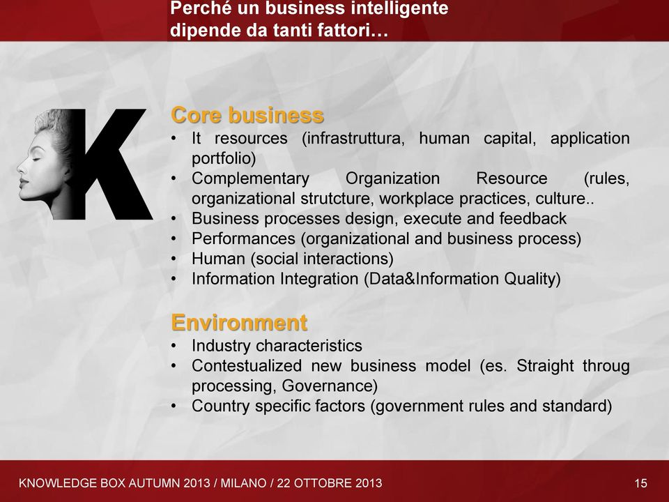 . Business processes design, execute and feedback Performances (organizational and business process) Human (social interactions) Information Integration