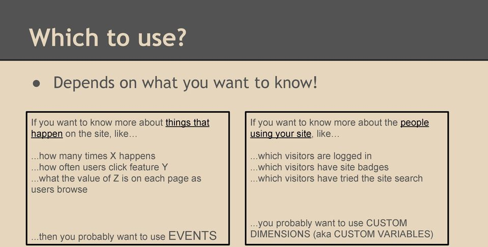 ..what the value of Z is on each page as users browse If you want to know more about the people using your site, like.