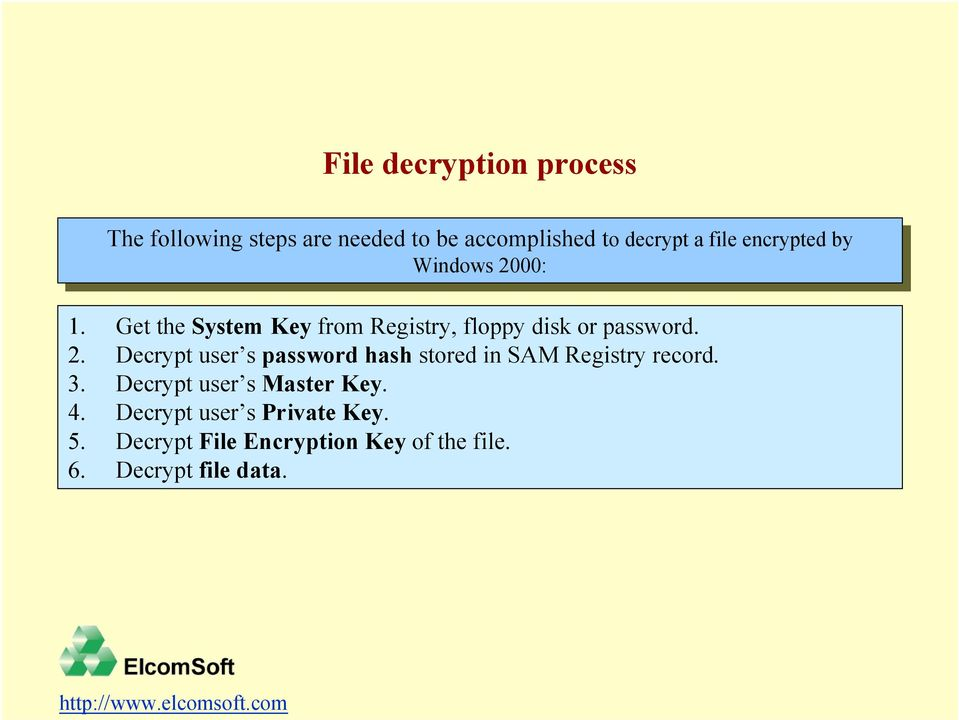 Get the System Key from Registry, floppy disk or password. 2.