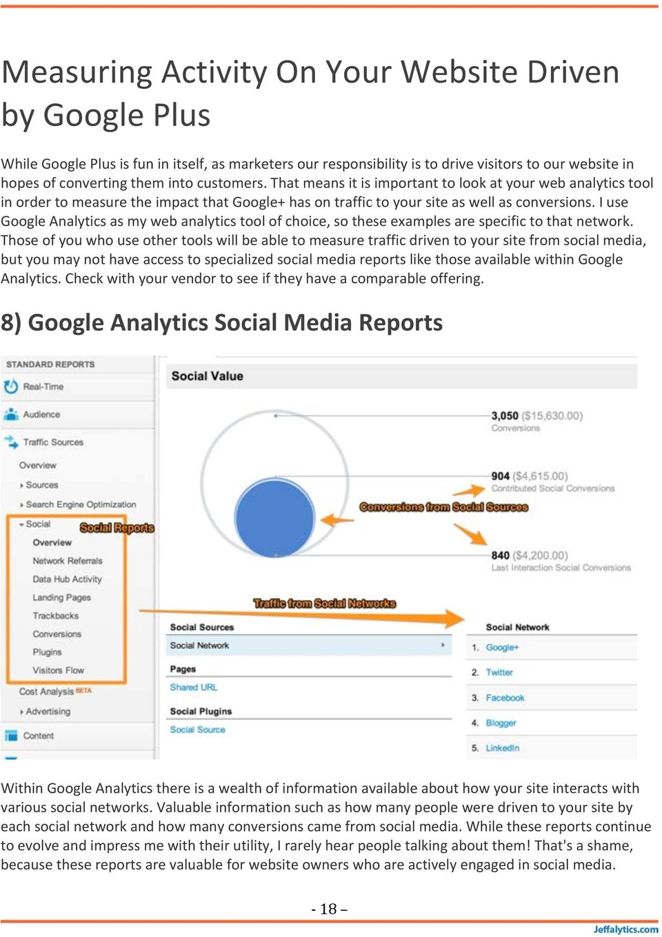 I use Google Analytics as my web analytics tool of choice, so these examples are specific to that network.